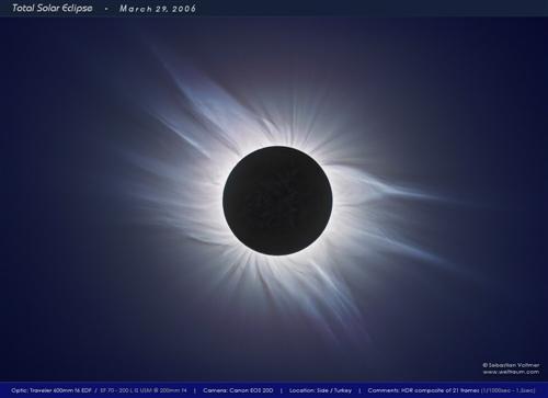 Sonnenkorona